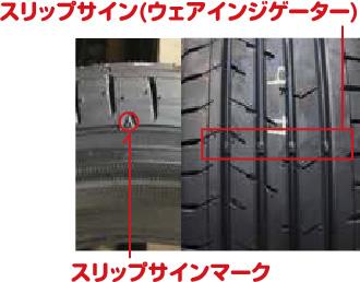 タイヤの溝が磨り減り、残りの溝が1.6mmを切ると「スリップサイン」が現れます。